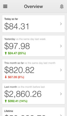 Adsense application for iOS