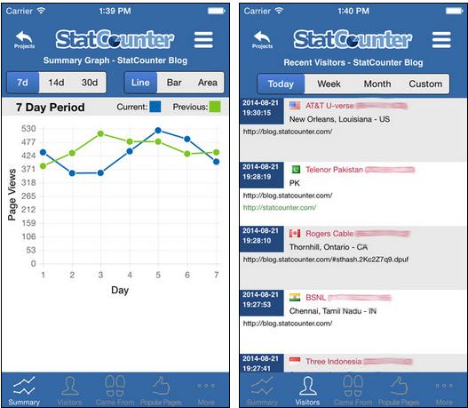 statcounter app