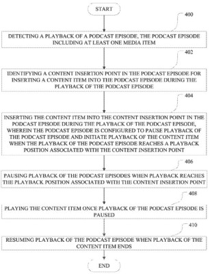 Apple podcasts monetization patent