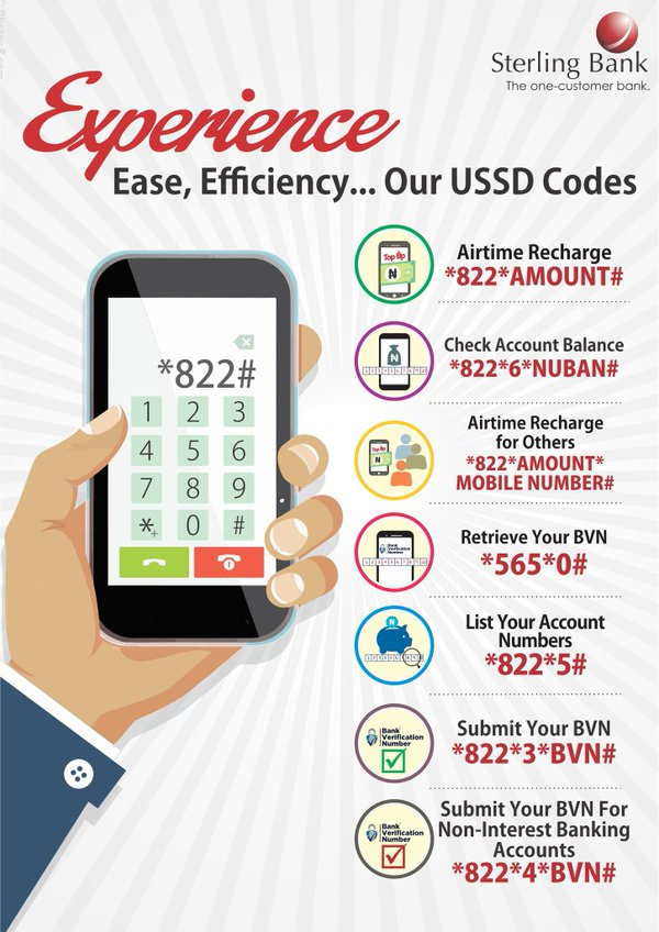 Sterling Bank Ussd Code For Money Transfer Account Balance Check Airtime Purchase Etc Mobilitaria