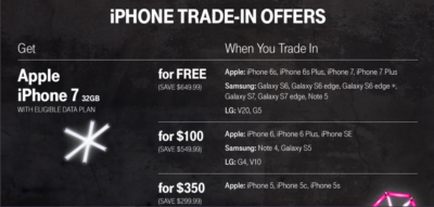 free iPhone 7 black friday trade in offer tmobile