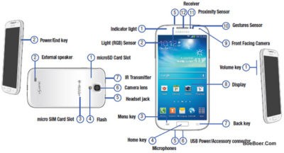 parts of samsung galaxy android phone